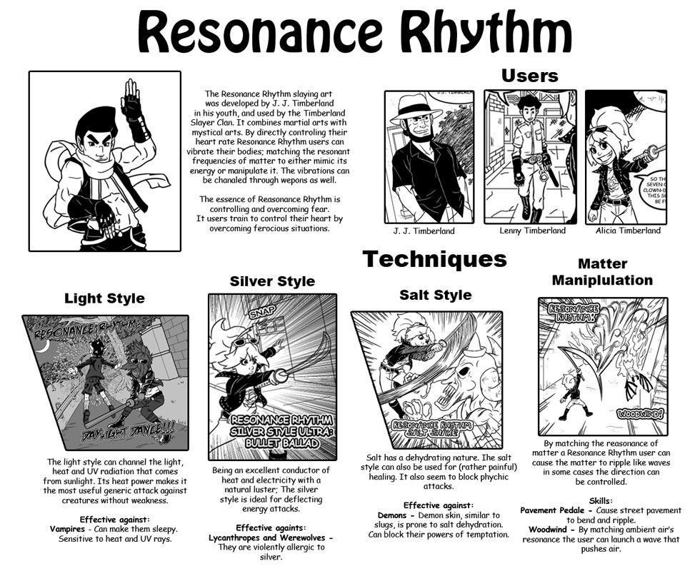 Resonance Rhythm