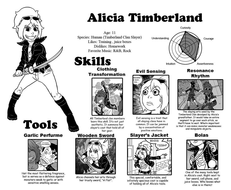 Alicia Bio