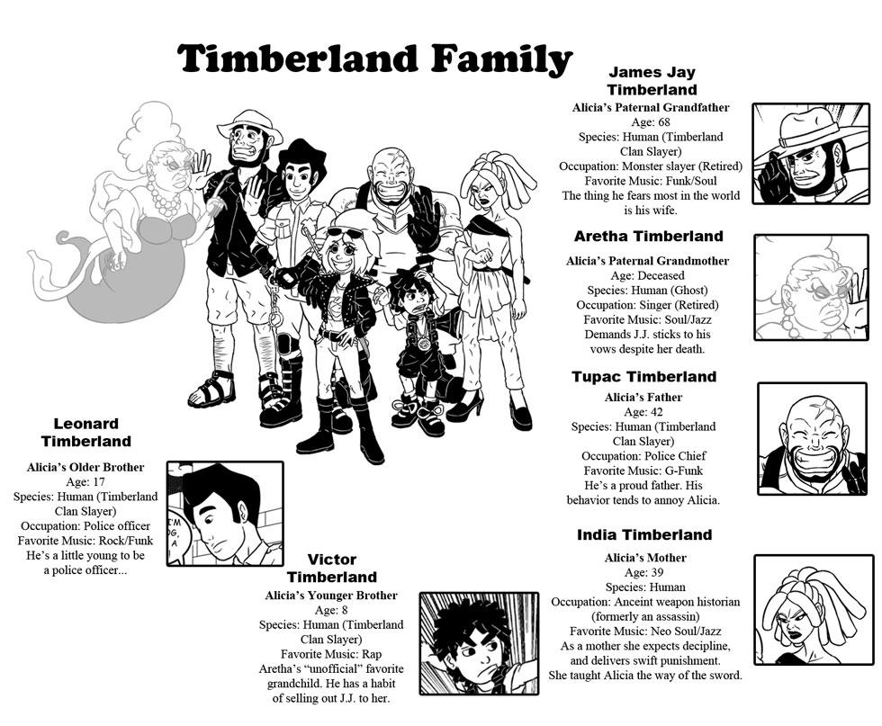 Timberland Family