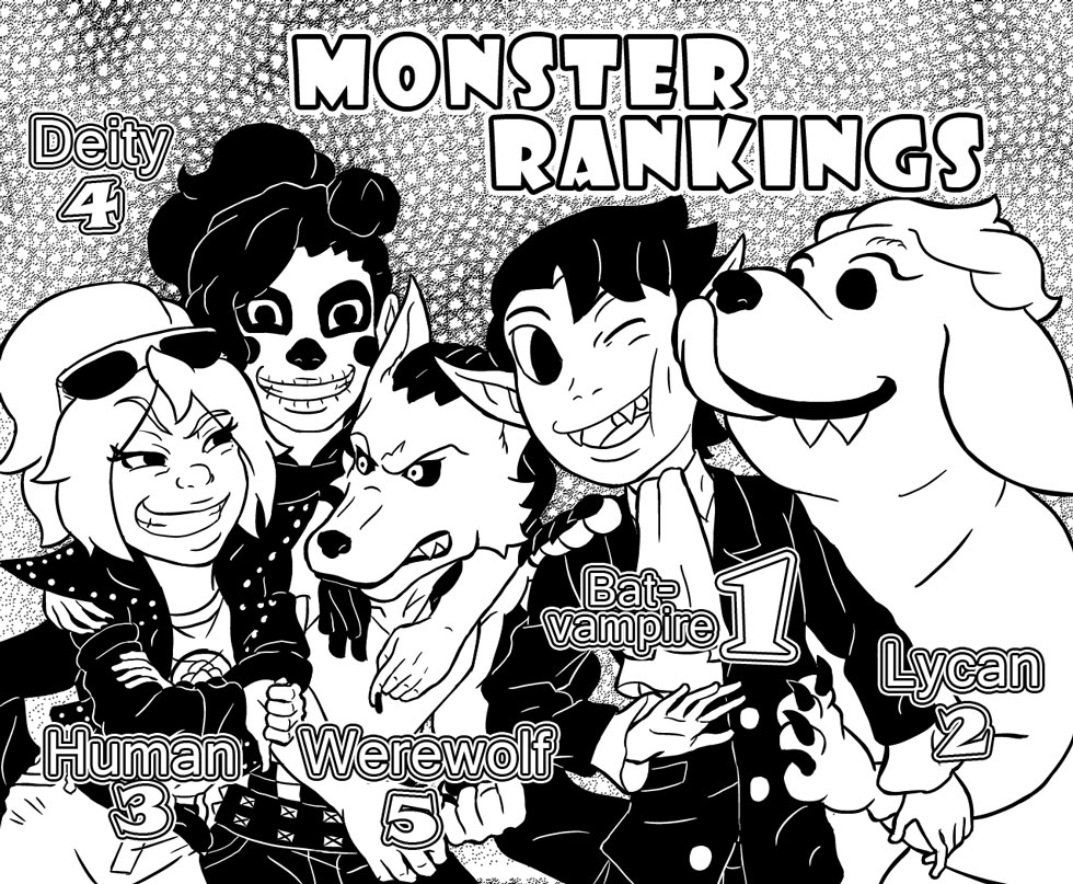 Monster Rankings